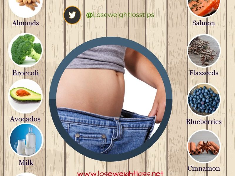 10 Superfoods to Lose Weight Faster