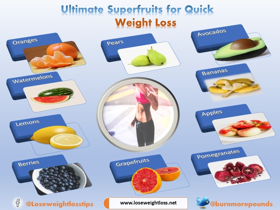 Superfruits for quick weight loss