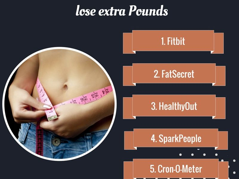 free weight loss apps for iPhone and Android