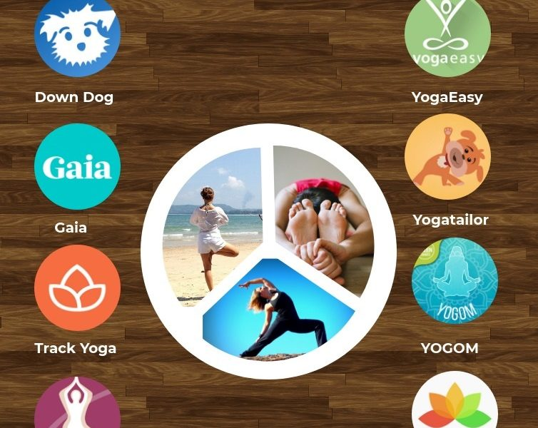 10 Yoga Apps for iPhone and Android to Lose Weight Quickly