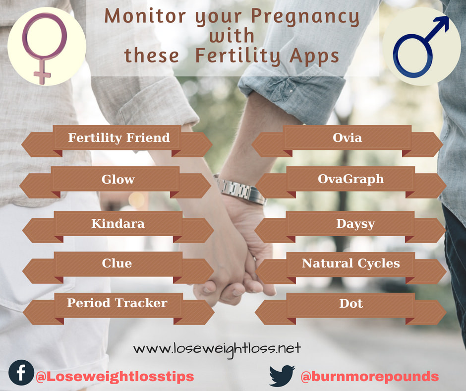 10 Best Fertility Apps for iPhone and Android