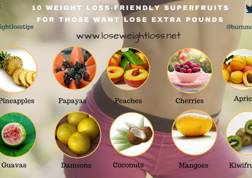 Weight Loss fruits to Lose Weight Quickly