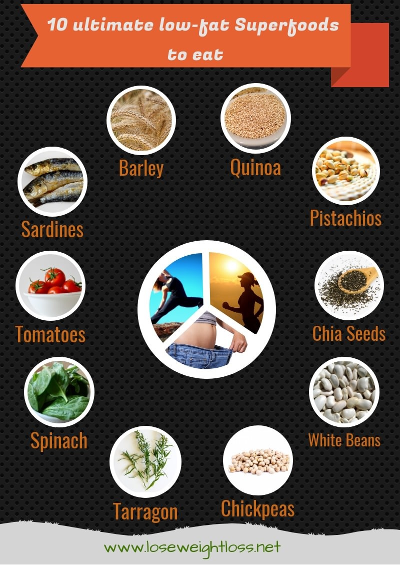 10 low fat Superfoods to achieve your fitness Goals