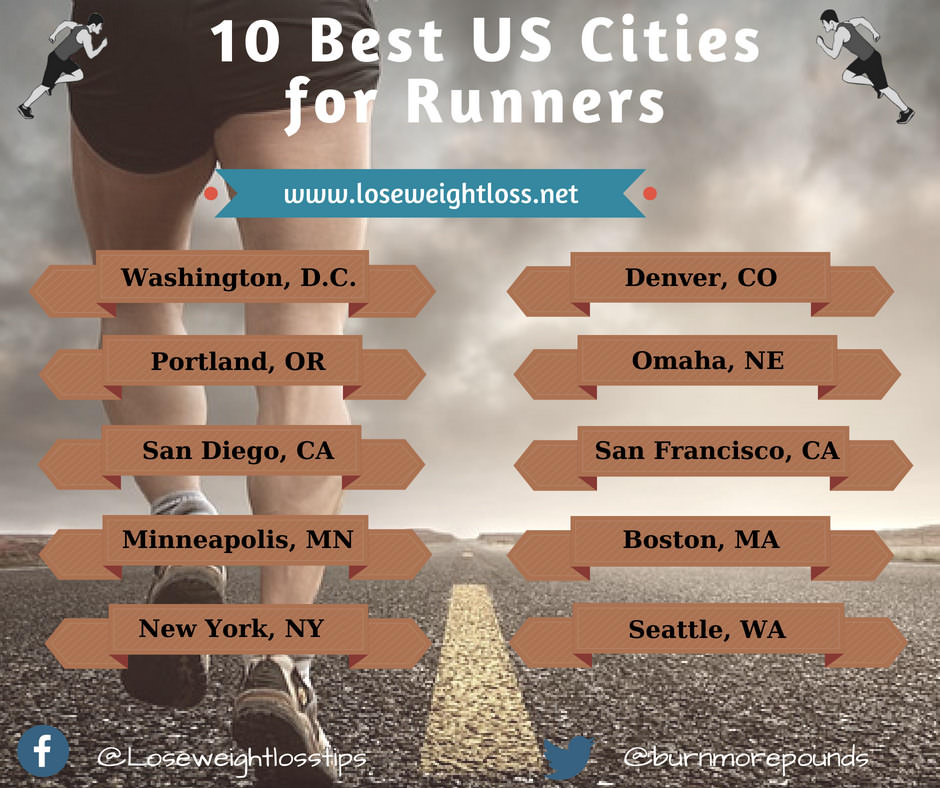 top 10 US cities for runners