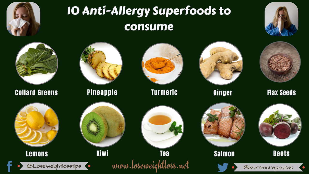 10 Best Anti-Allergy Superfoods to consume