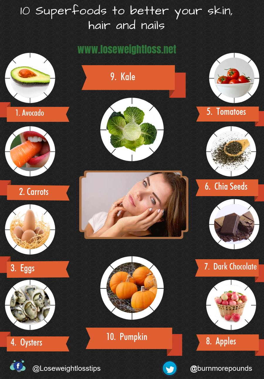 10 Superfoods For Healthy Skin Hair And Nails Lose Weight Loss