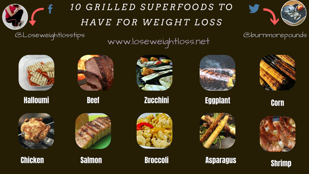 10 Grilled Superfoods to for weight loss