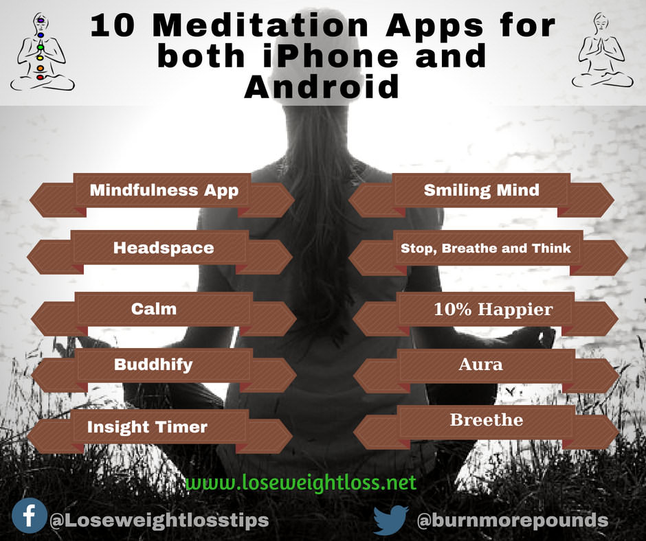Meditation Apps for both iPhone and Android users in 2018