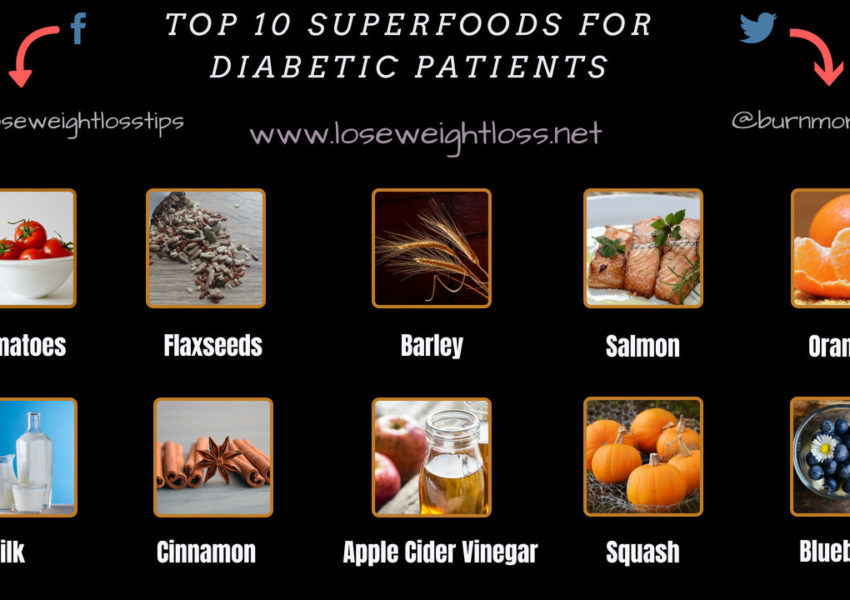 10 Superfoods for Diabetic patients