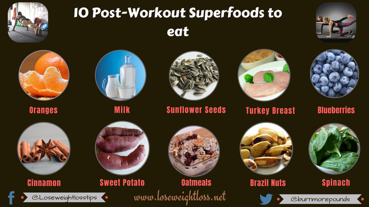 10 Post-Workout Superfoods to eat