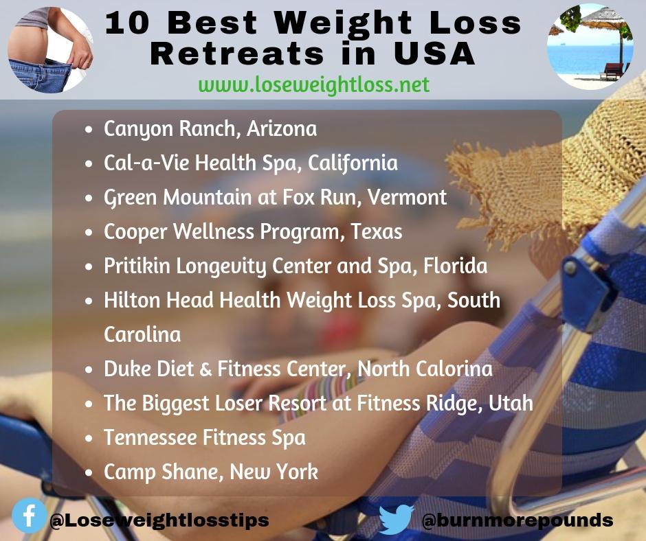 10 Best Weight Loss Retreats in USA