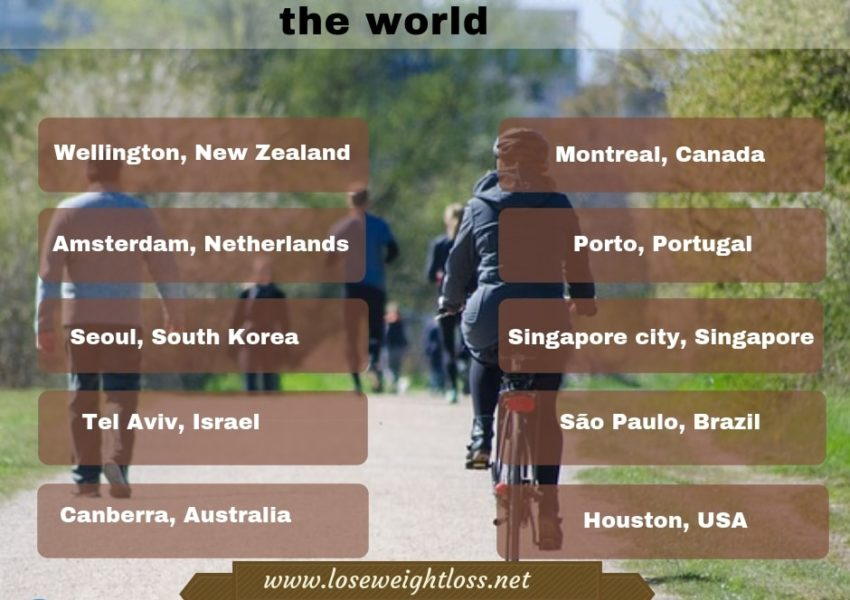 10 Best healthiest cities in the world