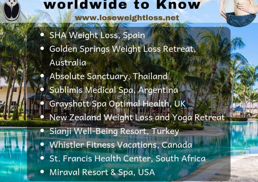 10 Weight Loss Retreats Worldwide to Know