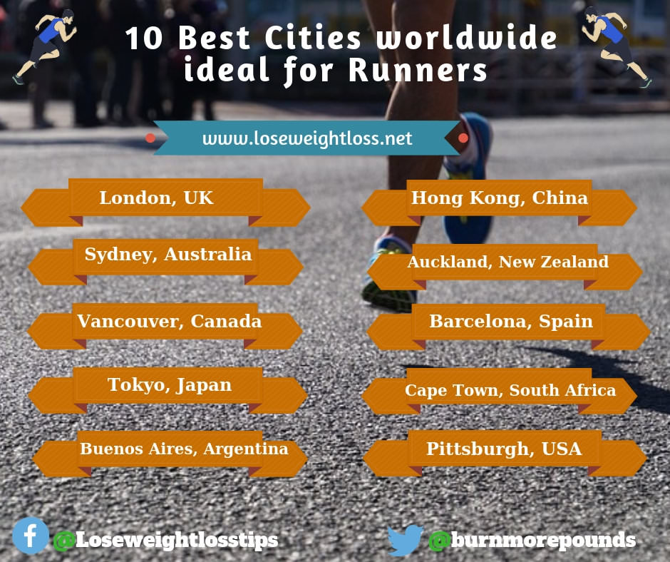 10 Best Cities Worldwide ideal for runners