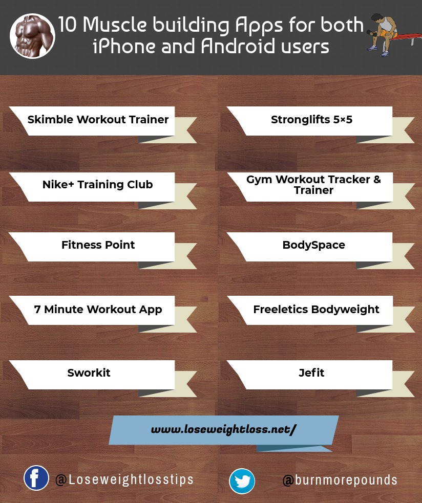 Free Muscle building apps for iPhone and Android