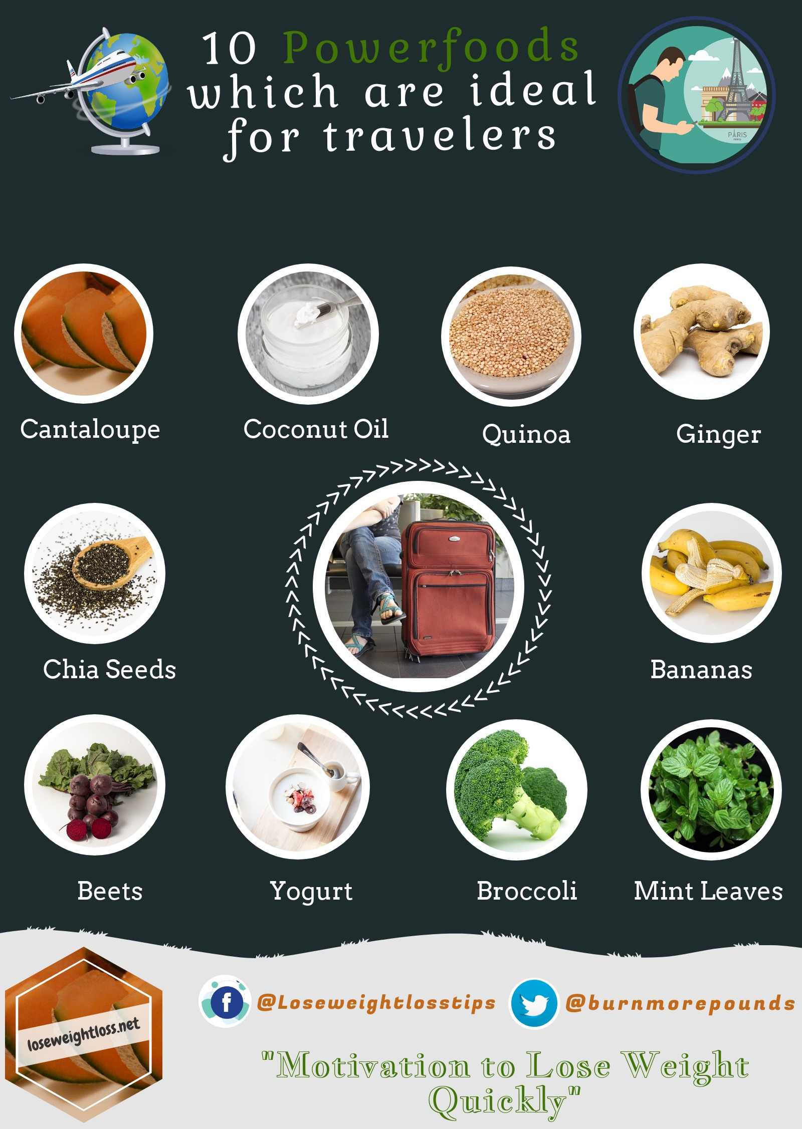 10 Superfoods which are ideal for runners