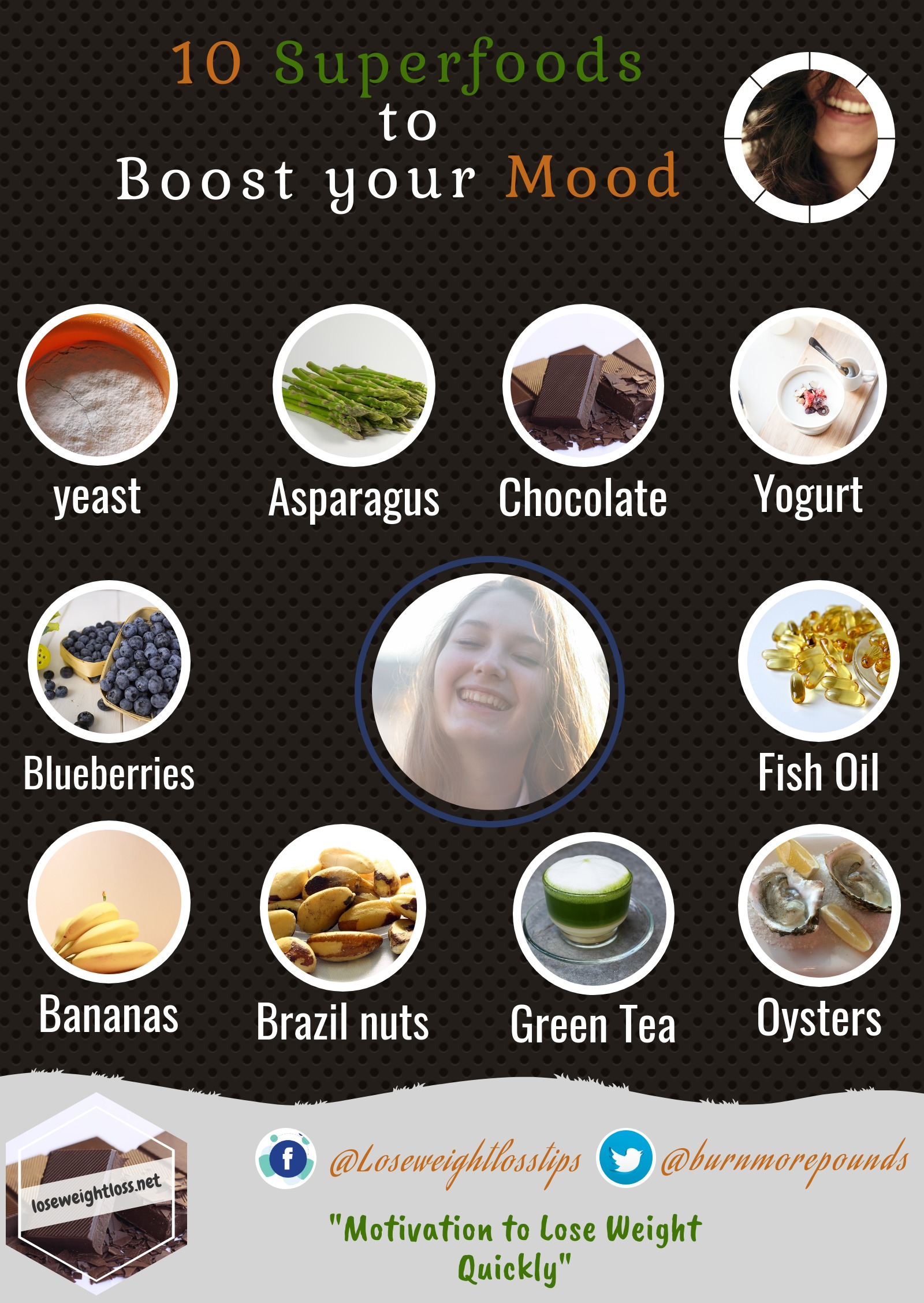10 Superfood to boost your mood