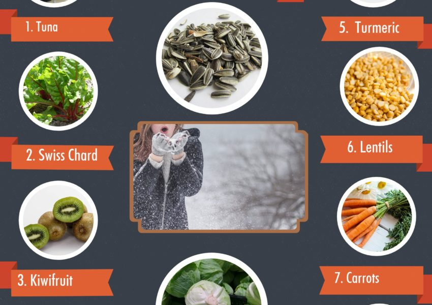 10 Best Powerfoods that you Should Consume at Winter
