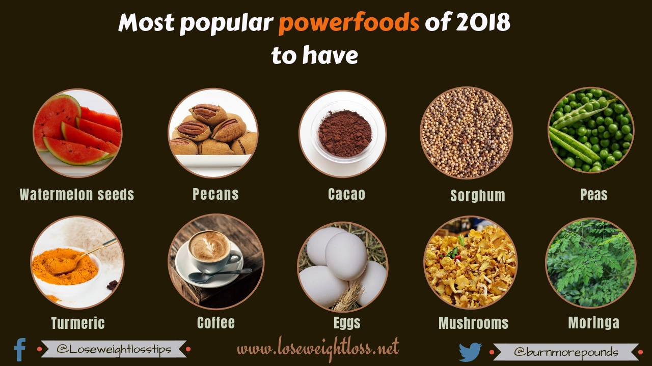 Most popular powerfoods of 2018 to have