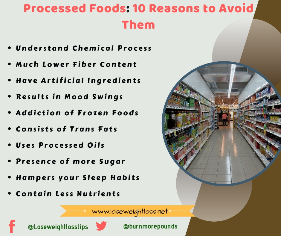 10 Reasons to Avoid Processed Foods