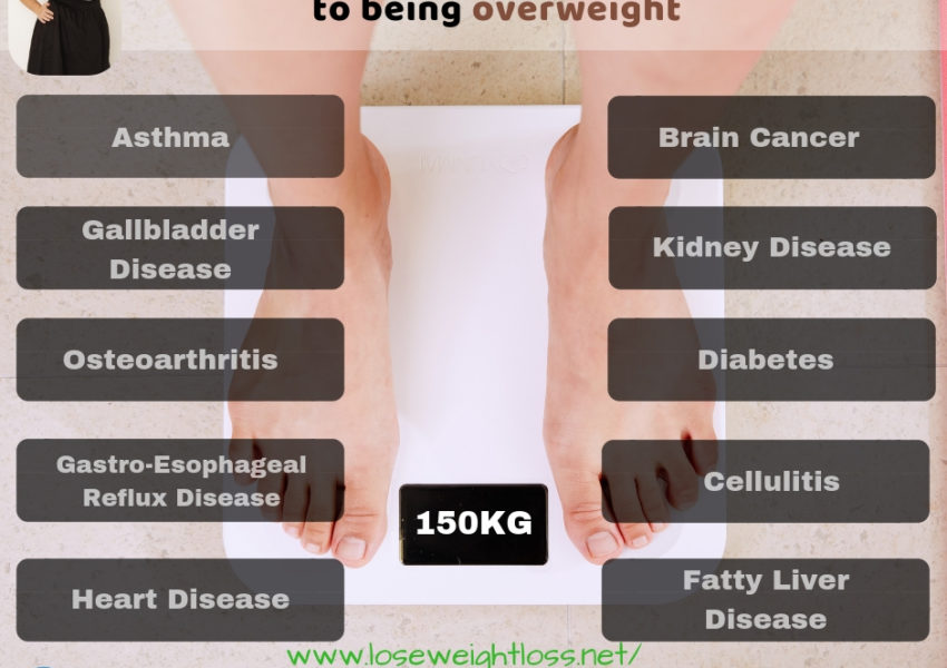 10 diseases directly linked to overweight
