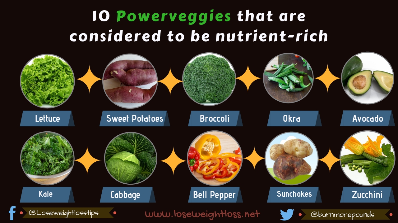 10 Powerveggies that are considered to be nutrient rich