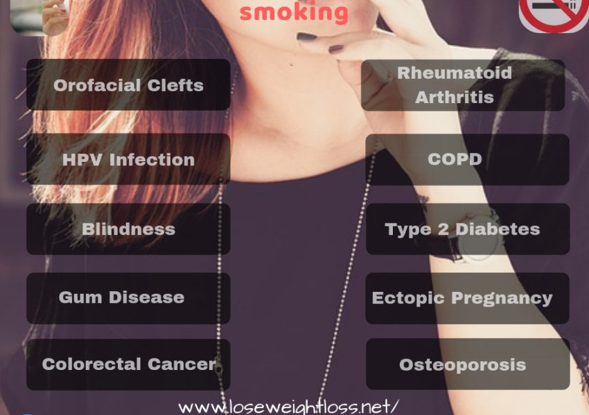 10 diseases which are caused by smoking
