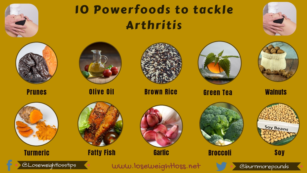 10 powerfoods to tackle arthritis