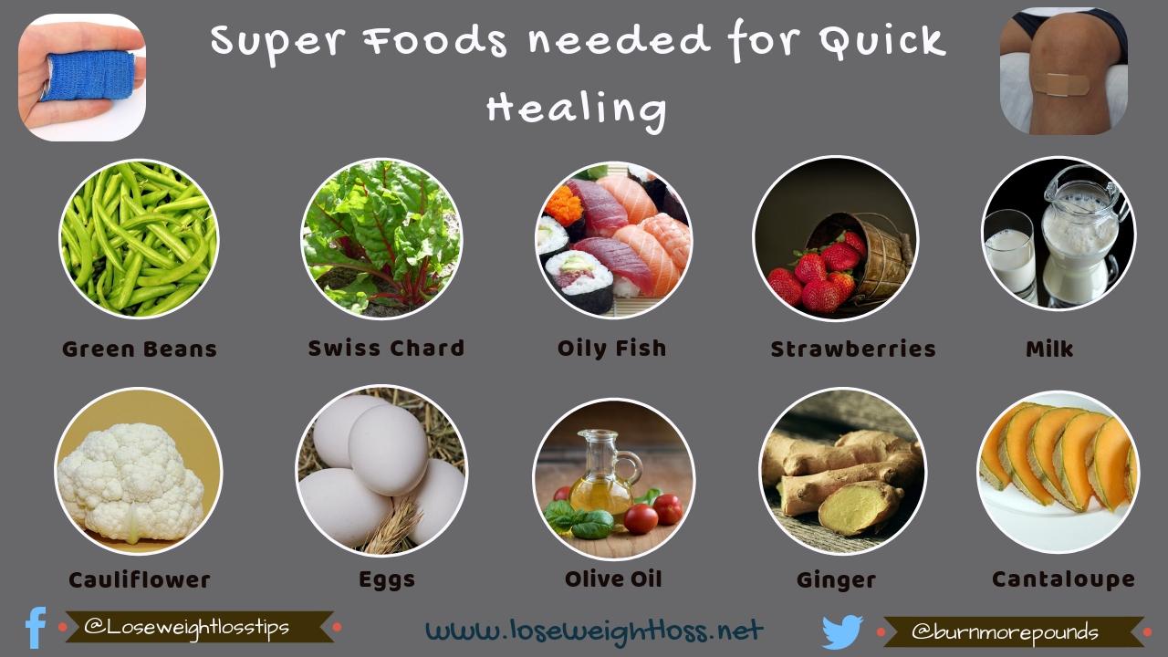 Super Foods needed for Quick Healing