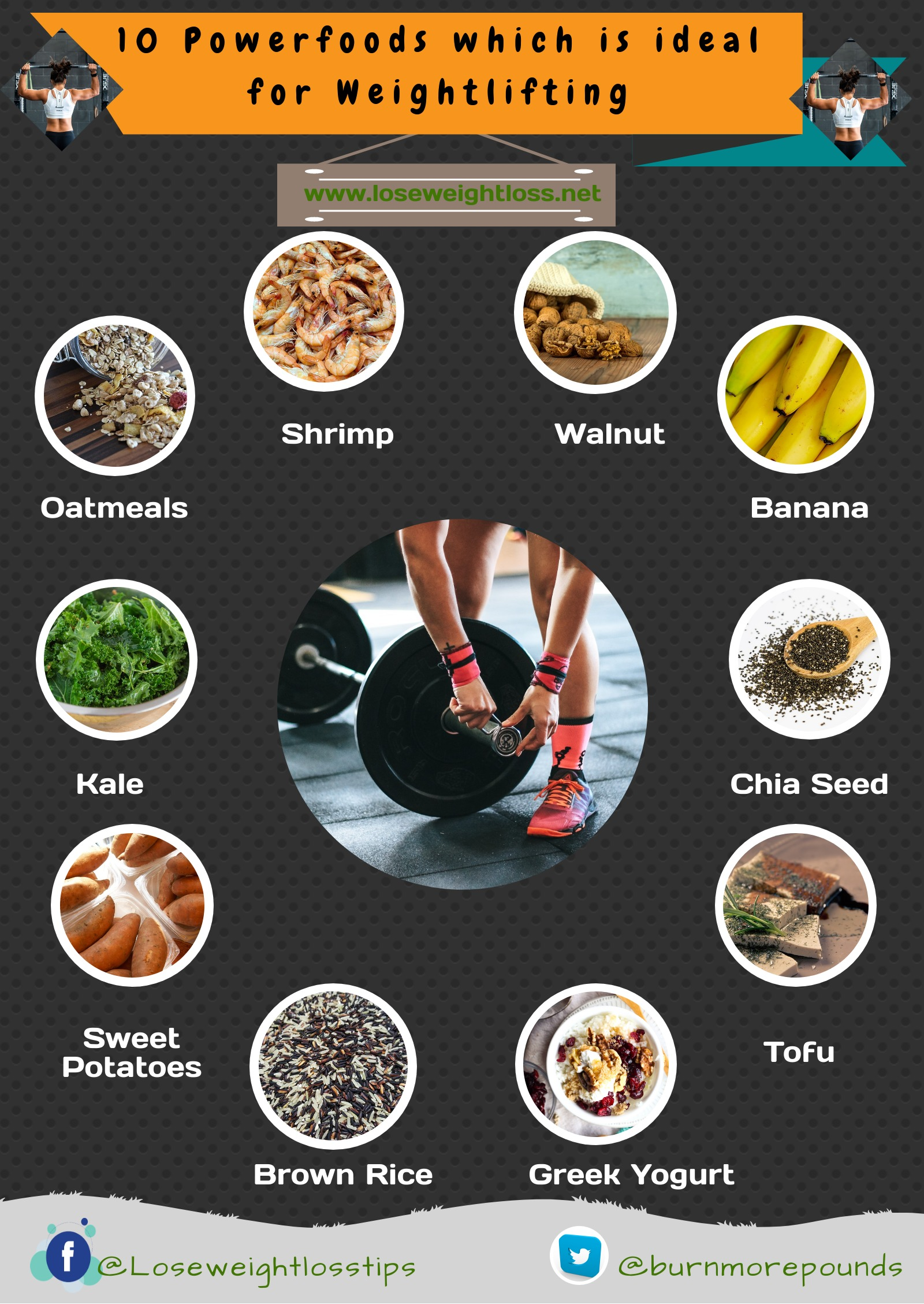 Powerfoods which is ideal for Weightlifting