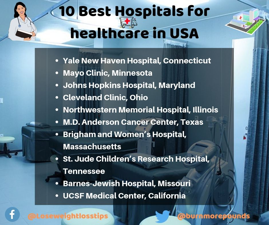 10 Best Hospitals for healthcare in USA