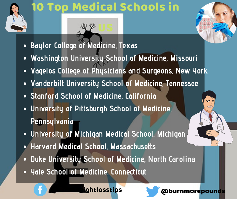10 Top Medical Schools in US