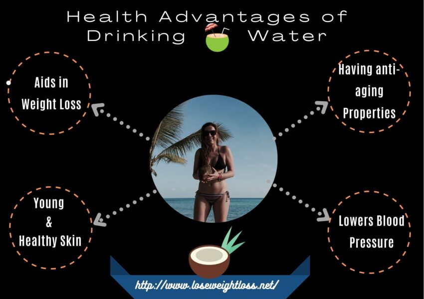 Health Advantages of Drinking Coconut Water