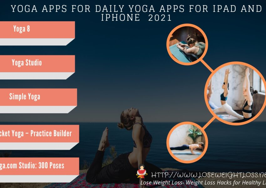 Top Yoga Apps for iPad and iPhone 2021